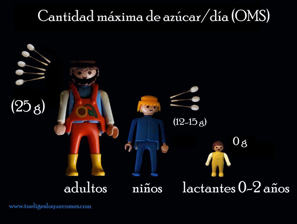 infografía-azúcar-con-bebé-playmobil-OMS-1024x772.jpg